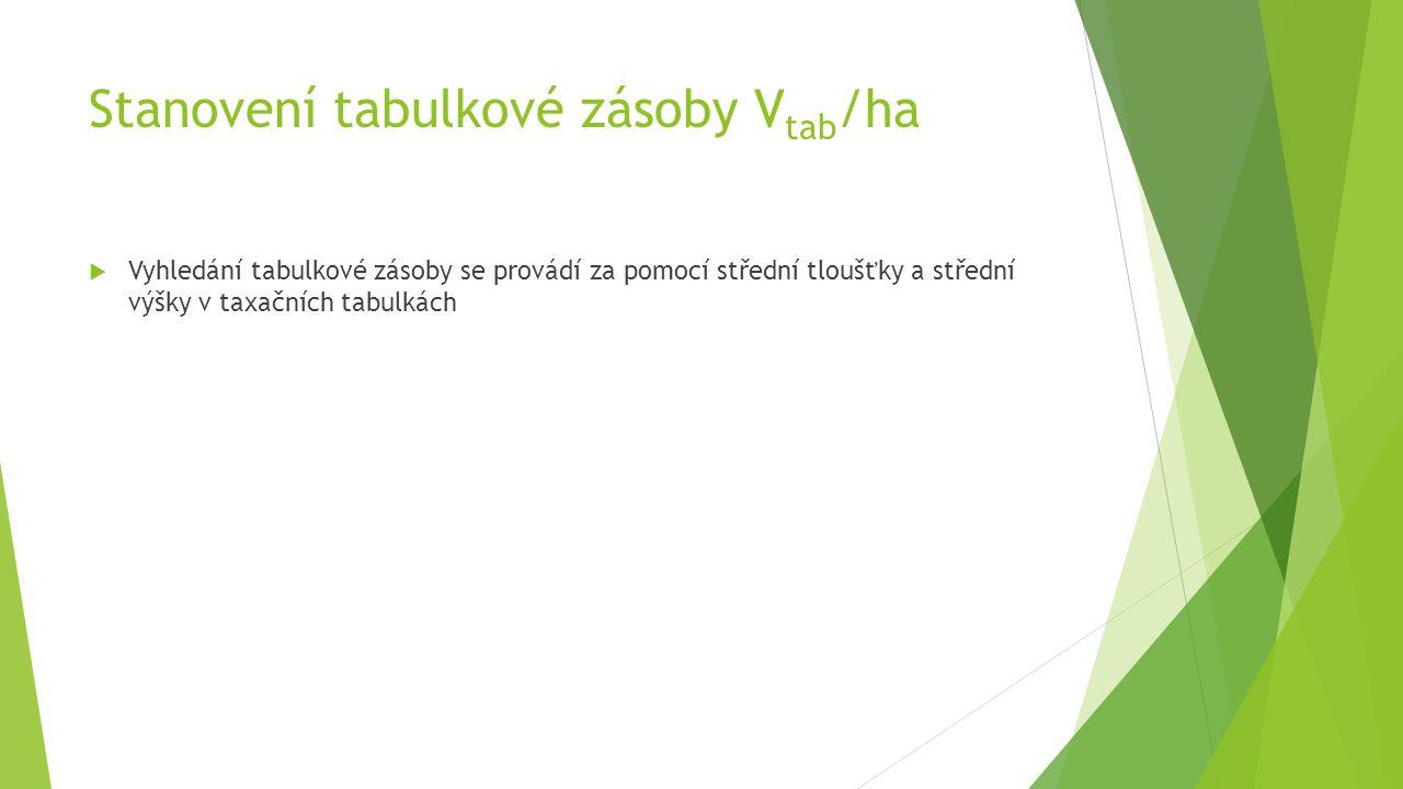 Stanovení tabulkové zásoby V tab /ha  Vyhledání tabulkové zásoby se provádí za pomocí střední tloušťky a střední výšky v taxačních tabulkách