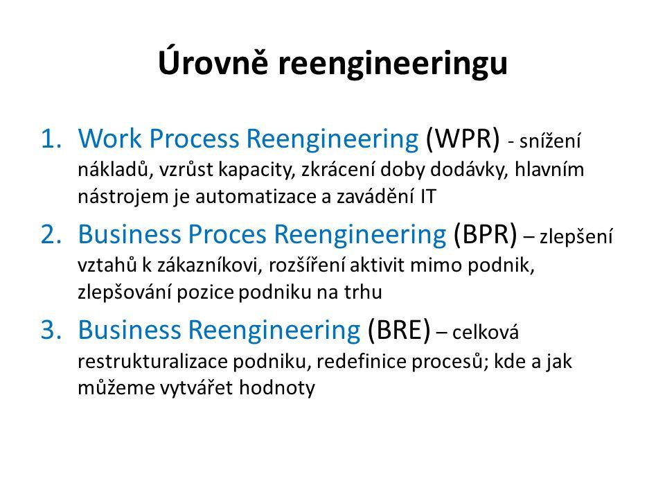 Úrovně reengineeringu 1.Work Process Reengineering (WPR) - snížení nákladů, vzrůst kapacity, zkrácení doby dodávky, hlavním nástrojem je automatizace a zavádění IT 2.Business Proces Reengineering (BPR) – zlepšení vztahů k zákazníkovi, rozšíření aktivit mimo podnik, zlepšování pozice podniku na trhu 3.Business Reengineering (BRE) – celková restrukturalizace podniku, redefinice procesů; kde a jak můžeme vytvářet hodnoty