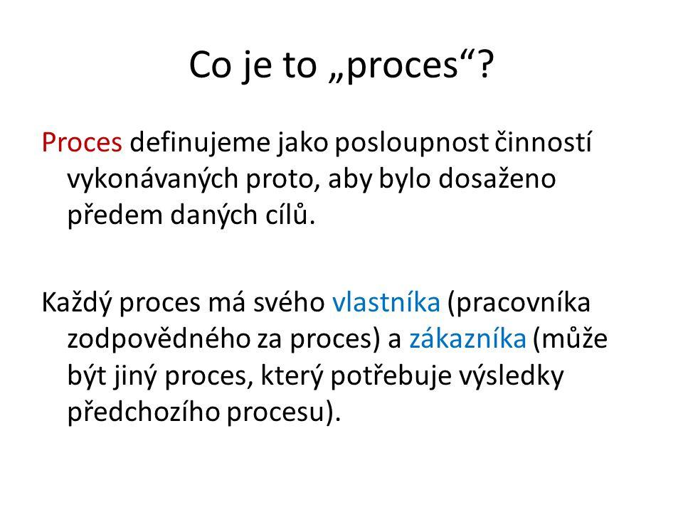 "Co je to ""proces ."
