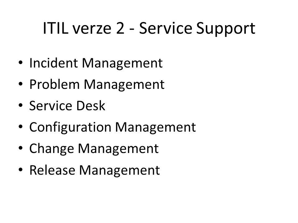 ITIL verze 2 - Service Support Incident Management Problem Management Service Desk Configuration Management Change Management Release Management