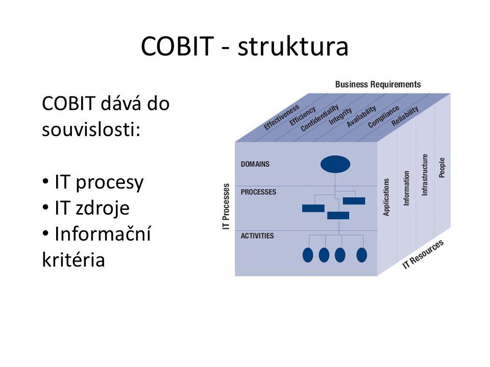 COBIT - struktura COBIT dává do souvislosti: IT procesy IT zdroje Informační kritéria