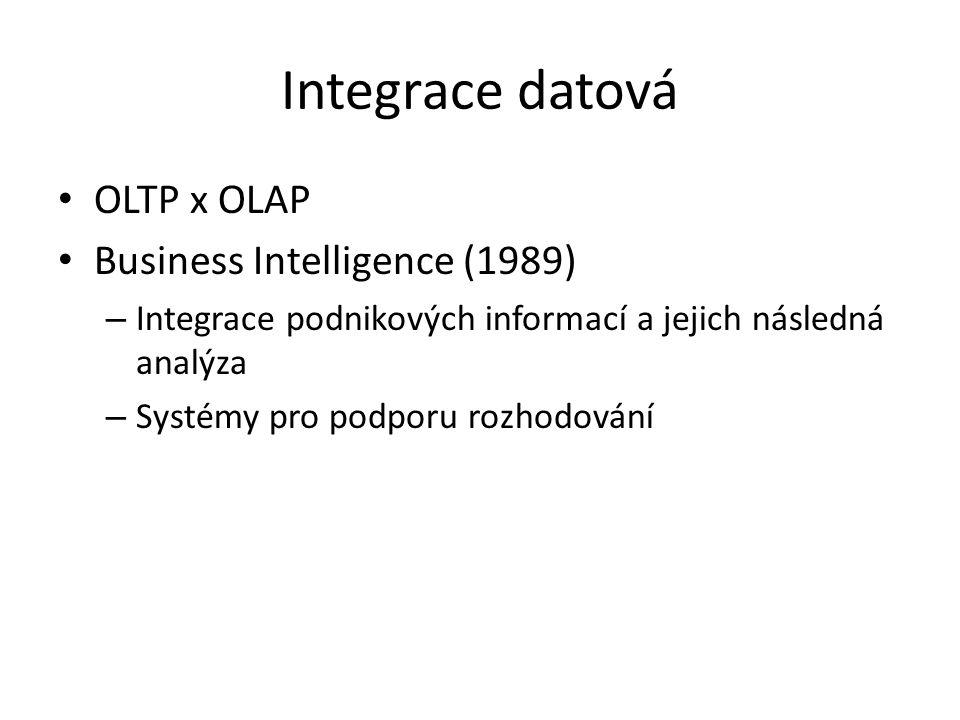 Integrace datová OLTP x OLAP Business Intelligence (1989) – Integrace podnikových informací a jejich následná analýza – Systémy pro podporu rozhodování