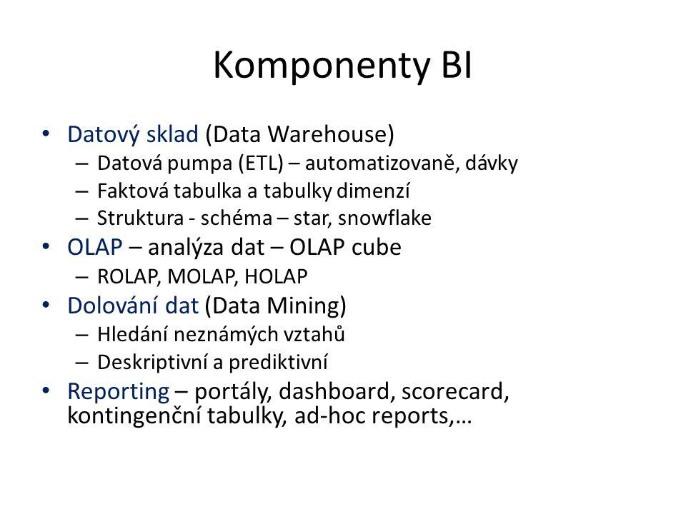 Komponenty BI Datový sklad (Data Warehouse) – Datová pumpa (ETL) – automatizovaně, dávky – Faktová tabulka a tabulky dimenzí – Struktura - schéma – star, snowflake OLAP – analýza dat – OLAP cube – ROLAP, MOLAP, HOLAP Dolování dat (Data Mining) – Hledání neznámých vztahů – Deskriptivní a prediktivní Reporting – portály, dashboard, scorecard, kontingenční tabulky, ad-hoc reports,…