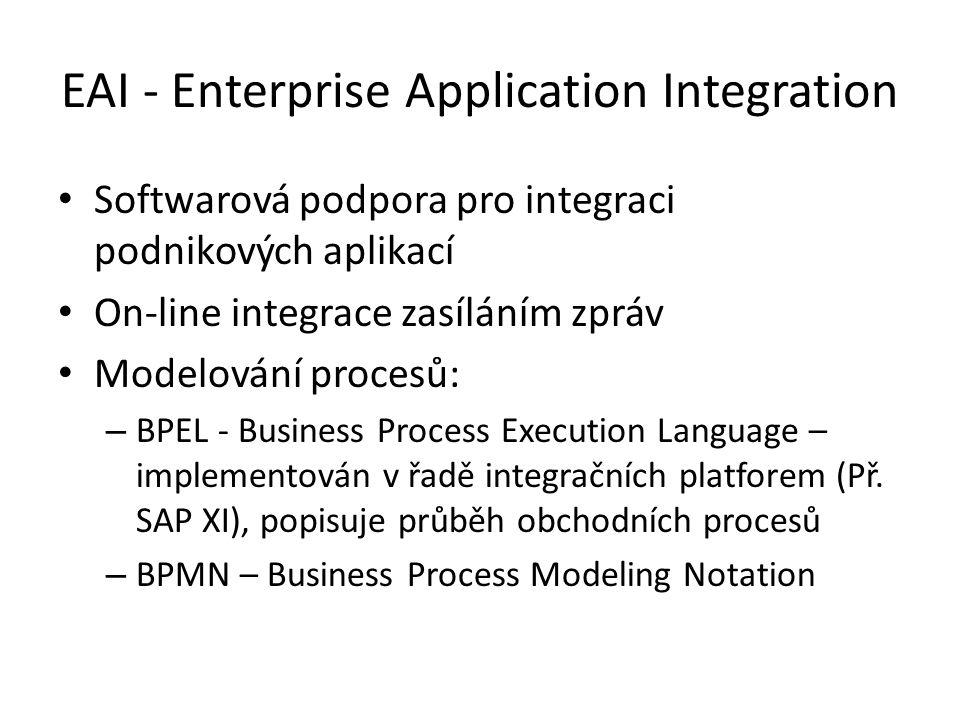 EAI - Enterprise Application Integration Softwarová podpora pro integraci podnikových aplikací On-line integrace zasíláním zpráv Modelování procesů: – BPEL - Business Process Execution Language – implementován v řadě integračních platforem (Př.