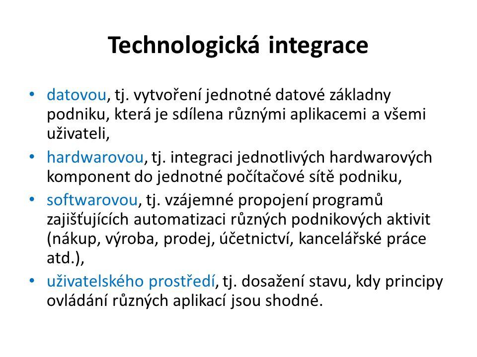 Technologická integrace datovou, tj.