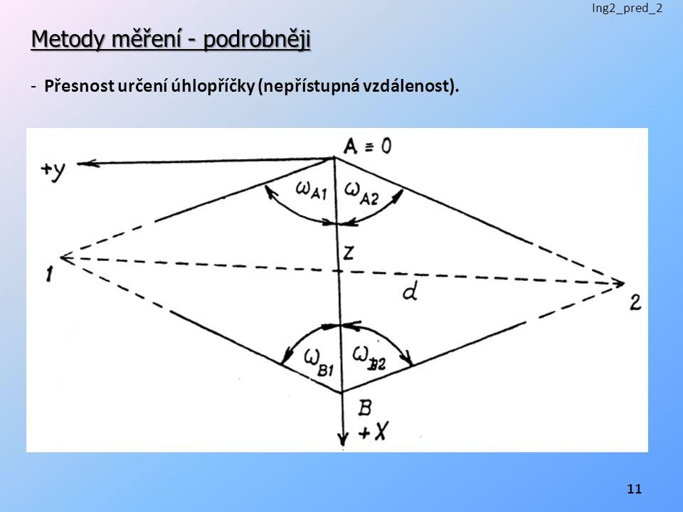 Metody měření - podrobněji -Přesnost určení úhlopříčky (nepřístupná vzdálenost). Ing2_pred_2 11