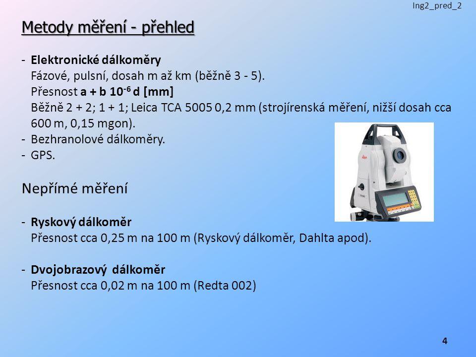 Metody měření - přehled -Elektronické dálkoměry Fázové, pulsní, dosah m až km (běžně 3 - 5).