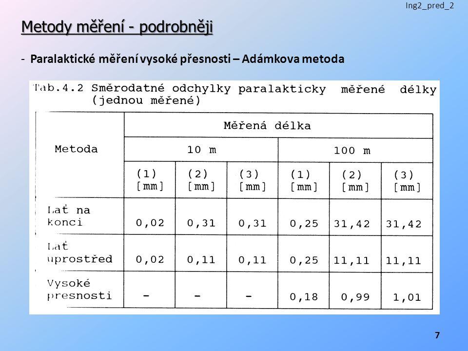 Metody měření - podrobněji -Paralaktické měření vysoké přesnosti – Adámkova metoda Ing2_pred_2 7