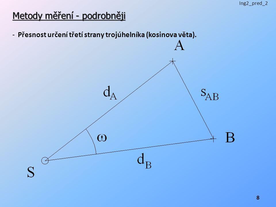 Metody měření - podrobněji -Přesnost určení třetí strany trojúhelníka (kosinova věta).