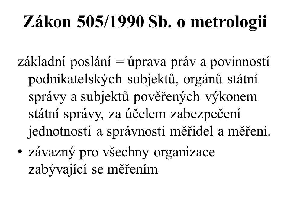 Zákon 505/1990 Sb. o metrologii základní poslání = úprava práv a povinností podnikatelských subjektů, orgánů státní správy a subjektů pověřených výkon