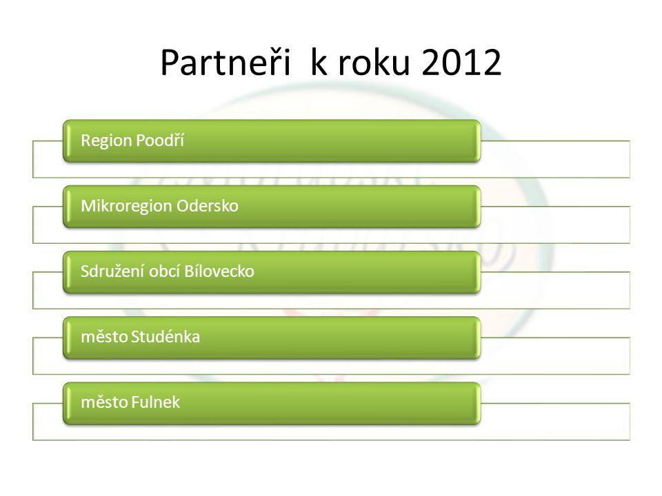Partneři k roku 2012 Region PoodříMikroregion OderskoSdružení obcí Bíloveckoměsto Studénkaměsto Fulnek