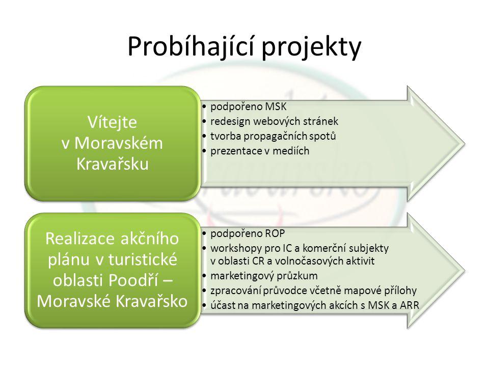 Probíhající projekty podpořeno MSK redesign webových stránek tvorba propagačních spotů prezentace v mediích Vítejte v Moravském Kravařsku podpořeno RO
