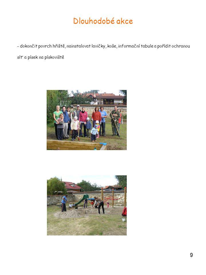 9 Dlouhodobé akce - dokončit povrch hřiště, nainstalovat lavičky, koše, informační tabule a pořídit ochranou síť a písek na pískoviště