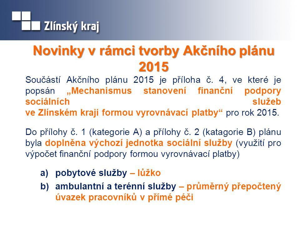 Novinky v rámci tvorby Akčního plánu 2015 Součástí Akčního plánu 2015 je příloha č.