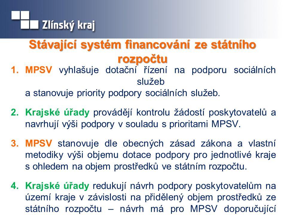 Stávající systém financování ze státního rozpočtu 1.MPSV vyhlašuje dotační řízení na podporu sociálních služeb a stanovuje priority podpory sociálních služeb.
