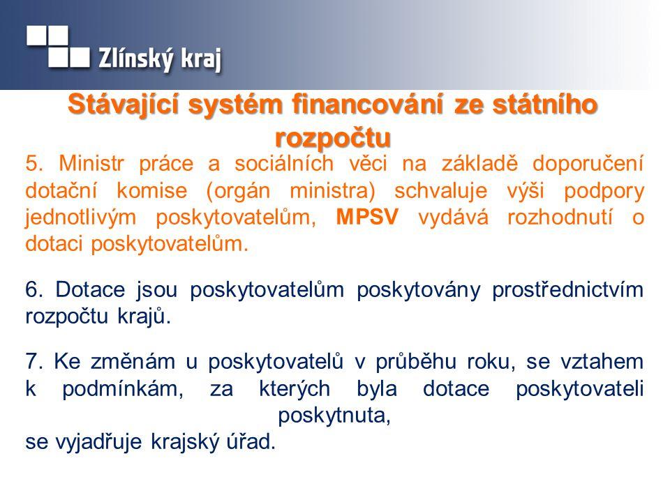 Stávající systém financování ze státního rozpočtu 5.