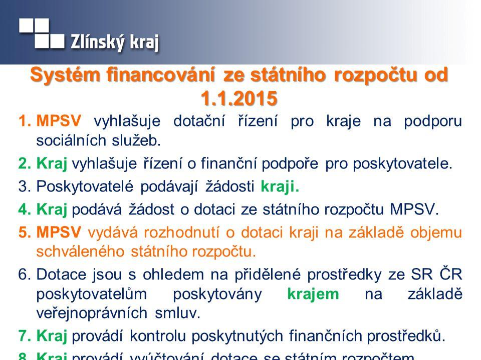Systém financování ze státního rozpočtu od 1.1.2015 1.MPSV vyhlašuje dotační řízení pro kraje na podporu sociálních služeb.