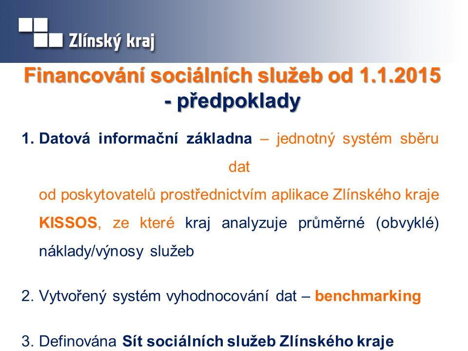 Financování sociálních služeb od 1.1.2015 - předpoklady 1.Datová informační základna – jednotný systém sběru dat od poskytovatelů prostřednictvím aplikace Zlínského kraje KISSOS, ze které kraj analyzuje průměrné (obvyklé) náklady/výnosy služeb 2.Vytvořený systém vyhodnocování dat – benchmarking 3.Definována Sít sociálních služeb Zlínského kraje