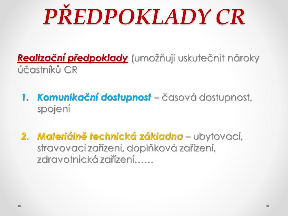 PŘEDPOKLADY CR Realizační předpoklady (umožňují uskutečnit nároky účastníků CR 1.