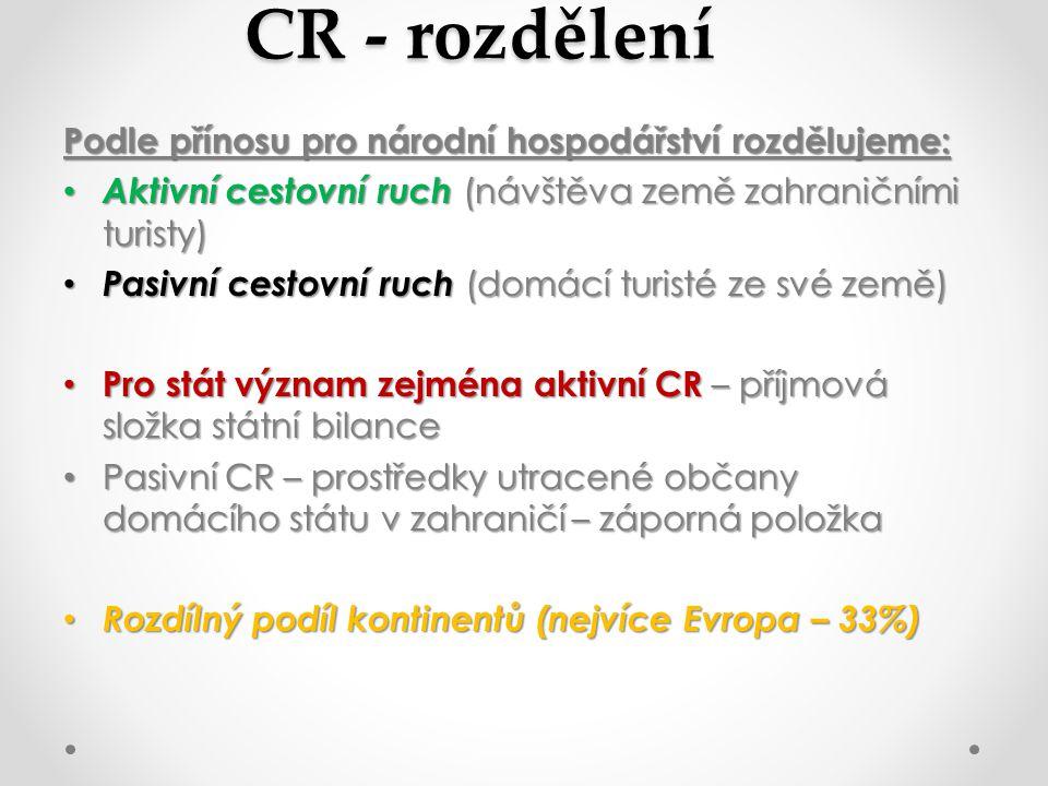 PŘEPOKLADY CR Selektivní předpoklady (kdo se CR účastní): 1.