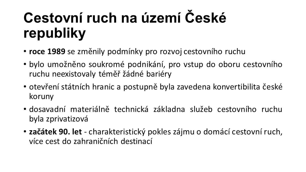 Cestovní ruch na území České republiky roce 1989 se změnily podmínky pro rozvoj cestovního ruchu bylo umožněno soukromé podnikání, pro vstup do oboru