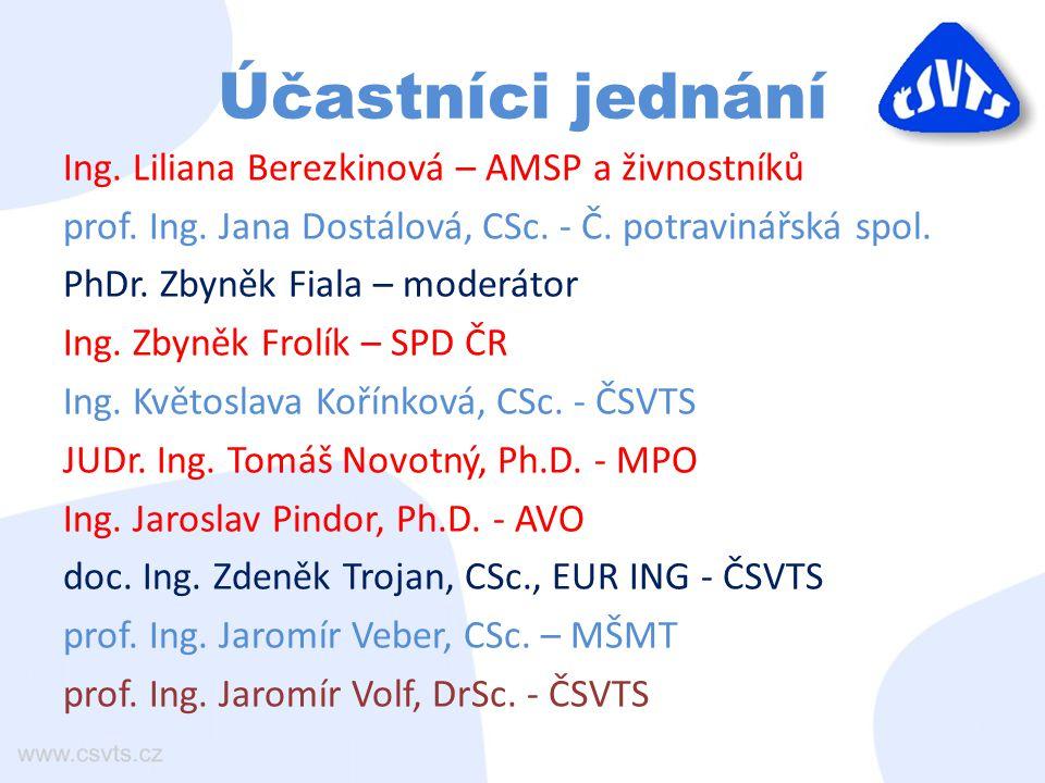 Ing. Liliana Berezkinová – AMSP a živnostníků prof.
