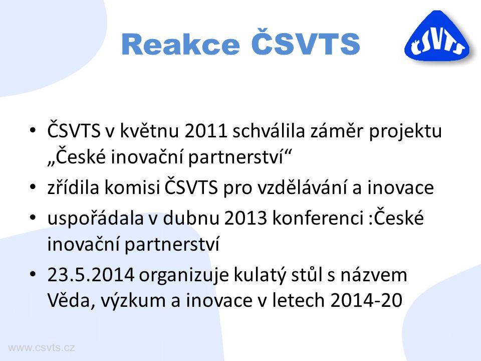"""Reakce ČSVTS ČSVTS v květnu 2011 schválila záměr projektu """"České inovační partnerství zřídila komisi ČSVTS pro vzdělávání a inovace uspořádala v dubnu 2013 konferenci :České inovační partnerství 23.5.2014 organizuje kulatý stůl s názvem Věda, výzkum a inovace v letech 2014-20"""