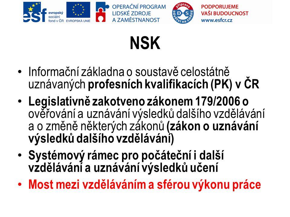 NSK Informační základna o soustavě celostátně uznávaných profesních kvalifikacích (PK) v ČR Legislativně zakotveno zákonem 179/2006 o ověřování a uzná