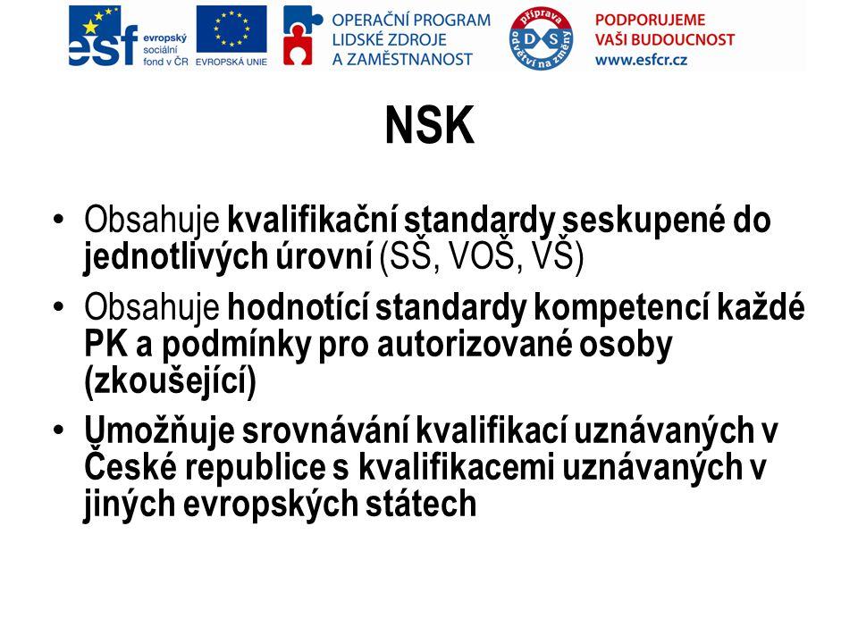 NSK Obsahuje kvalifikační standardy seskupené do jednotlivých úrovní (SŠ, VOŠ, VŠ) Obsahuje hodnotící standardy kompetencí každé PK a podmínky pro autorizované osoby (zkoušející) Umožňuje srovnávání kvalifikací uznávaných v České republice s kvalifikacemi uznávaných v jiných evropských státech