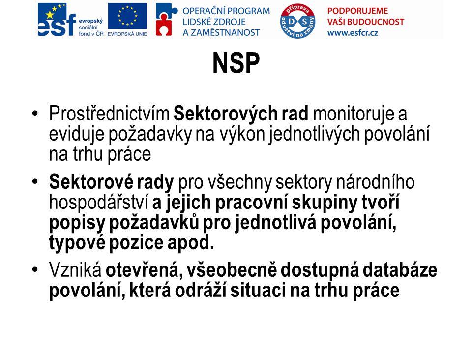 NSP Prostřednictvím Sektorových rad monitoruje a eviduje požadavky na výkon jednotlivých povolání na trhu práce Sektorové rady pro všechny sektory nár