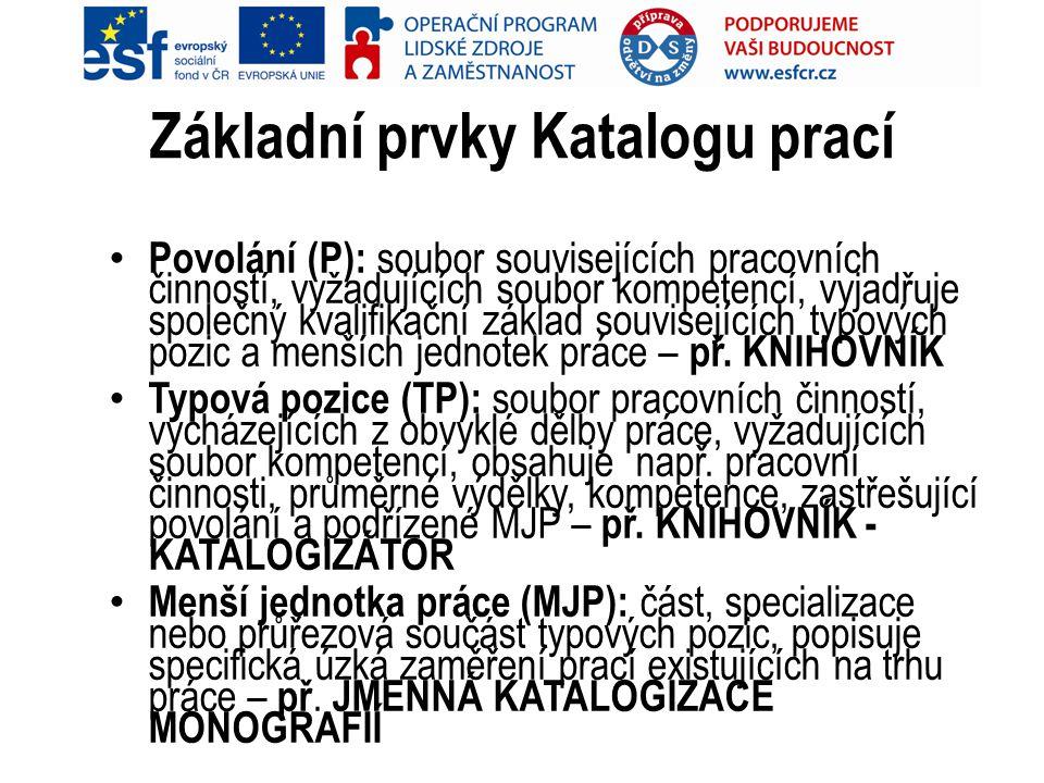 Základní prvky Katalogu prací Povolání (P): soubor souvisejících pracovních činností, vyžadujících soubor kompetencí, vyjadřuje společný kvalifikační