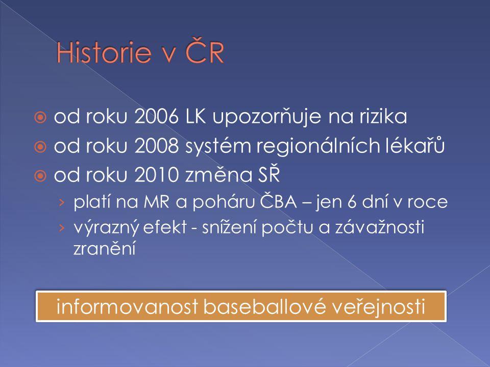  od roku 2006 LK upozorňuje na rizika  od roku 2008 systém regionálních lékařů  od roku 2010 změna SŘ › platí na MR a poháru ČBA – jen 6 dní v roce