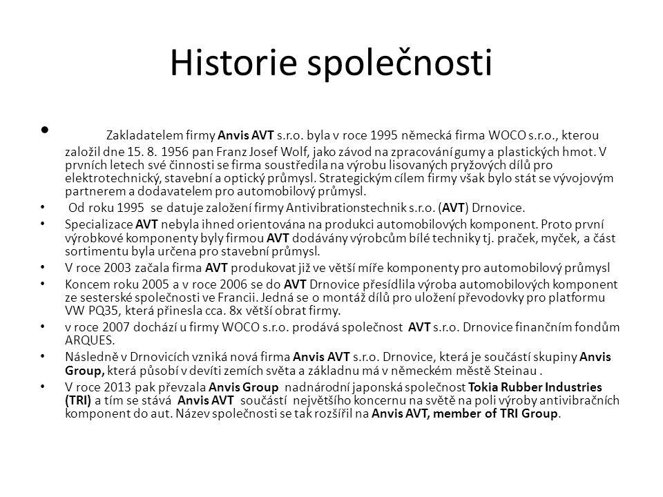 Historie společnosti Zakladatelem firmy Anvis AVT s.r.o.