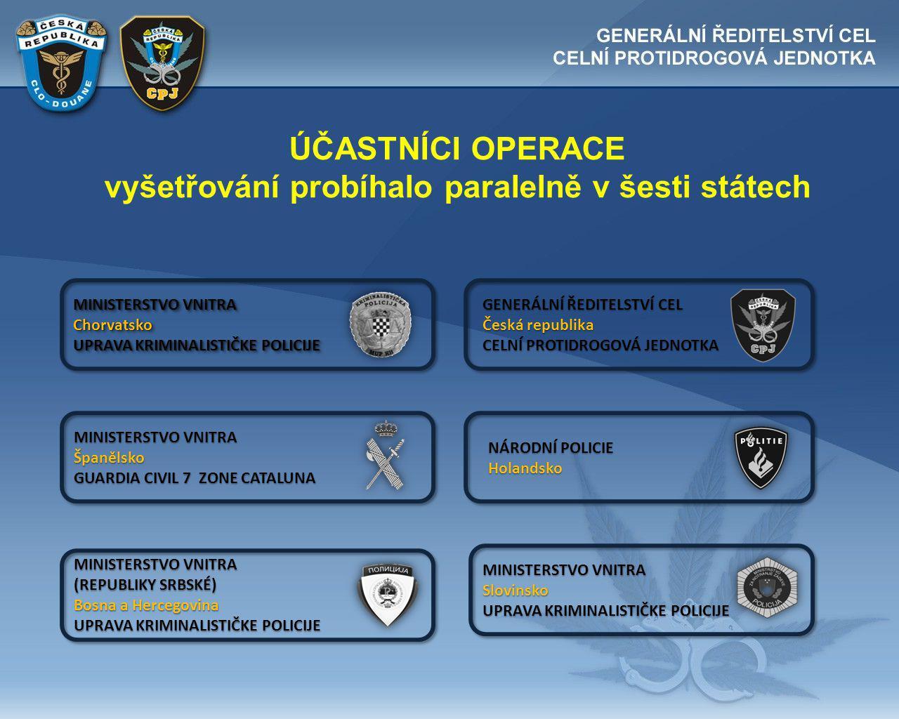 ÚČASTNÍCI OPERACE vyšetřování probíhalo paralelně v šesti státech MINISTERSTVO VNITRA Chorvatsko UPRAVA KRIMINALISTIČKE POLICIJE MINISTERSTVO VNITRA Chorvatsko UPRAVA KRIMINALISTIČKE POLICIJE MINISTERSTVO VNITRA Španělsko GUARDIA CIVIL 7 ZONE CATALUNA MINISTERSTVO VNITRA (REPUBLIKY SRBSKÉ) Bosna a Hercegovina UPRAVA KRIMINALISTIČKE POLICIJE NÁRODNÍ POLICIE Holandsko MINISTERSTVO VNITRA Slovinsko UPRAVA KRIMINALISTIČKE POLICIJE GENERÁLNÍ ŘEDITELSTVÍ CEL Česká republika CELNÍ PROTIDROGOVÁ JEDNOTKA
