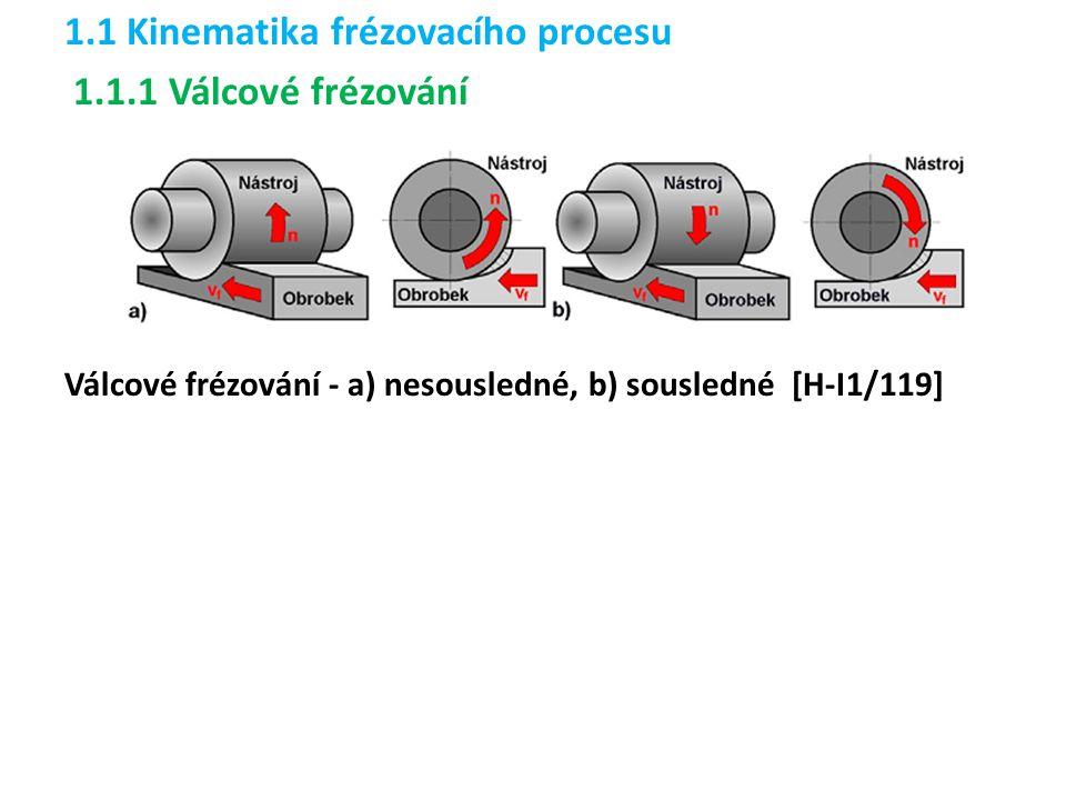 3Frézovací stroje 3.1 Konzolové frézky Výškově přestavitelná konzola po vedení stojanu Po konzole se pohybuje příčný stůl s podélným pracovním stolem