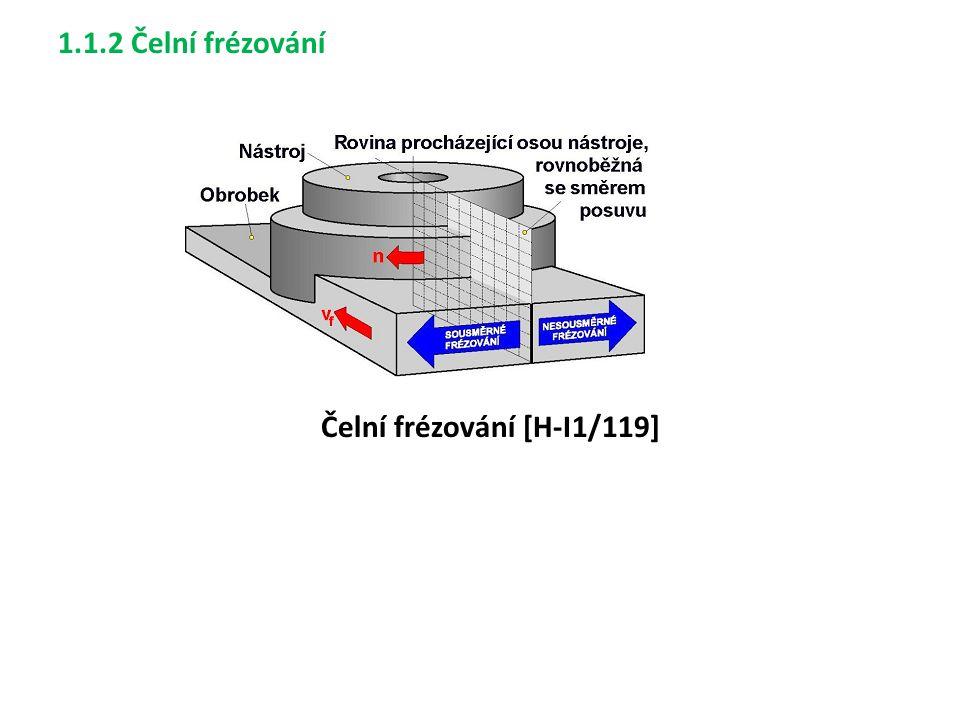 Čelní frézování - a)symetrické, b) nesymetrické [KP 123]