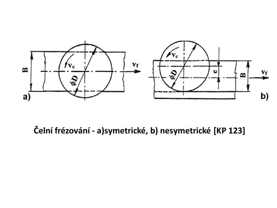 Konzolová frézka vodorovná [KP 134, H-I1/130] 1 – základna, 2 – stojan, 3 – konzola, 4 – rameno, 5 – příčné sáně, 6 – podélný pracovní stůl, 7 – vřeteno, 6 – ovládací panel