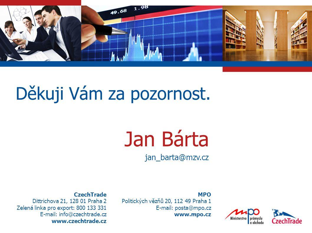 Děkuji Vám za pozornost. CzechTrade Dittrichova 21, 128 01 Praha 2 Zelená linka pro export: 800 133 331 E-mail: info@czechtrade.cz www.czechtrade.cz M