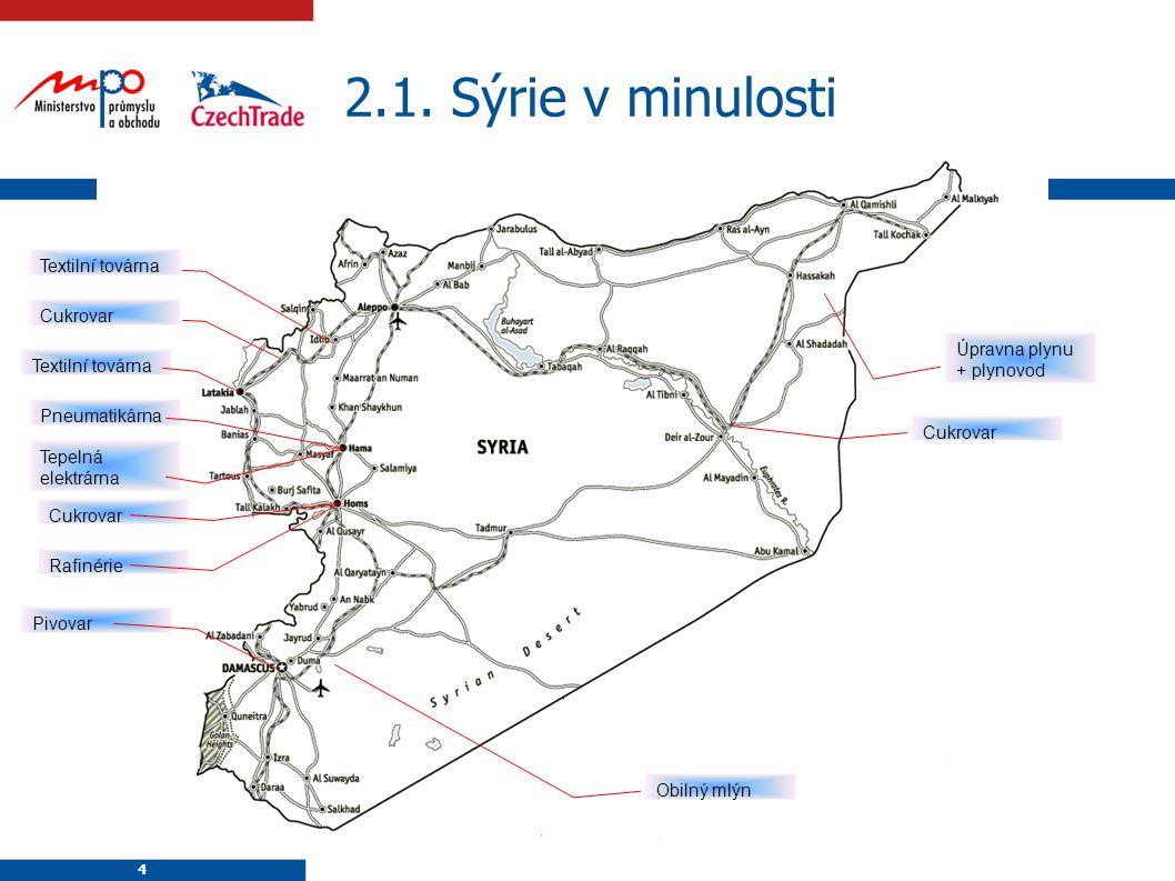 4 4 2.1. Sýrie v minulosti Rafinérie Pivovar Pneumatikárna Textilní továrna Cukrovar Textilní továrna Cukrovar Úpravna plynu + plynovod Obilný mlýn Te
