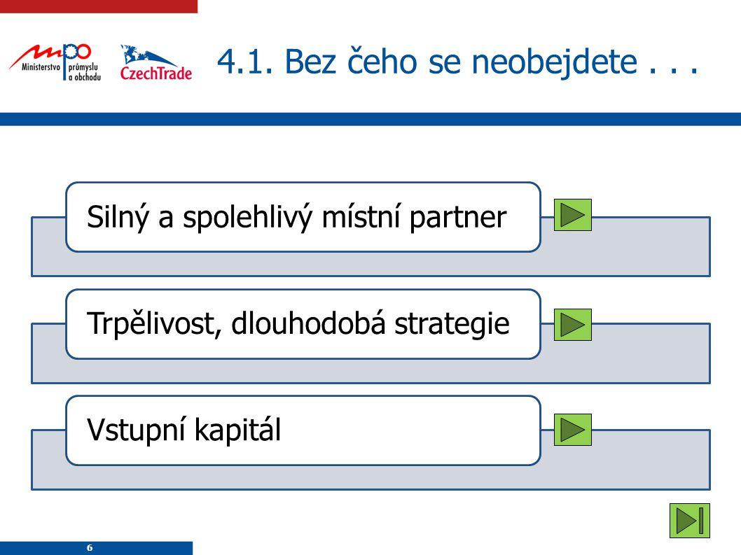6 4.1. Bez čeho se neobejdete... Silný a spolehlivý místní partnerTrpělivost, dlouhodobá strategieVstupní kapitál 6
