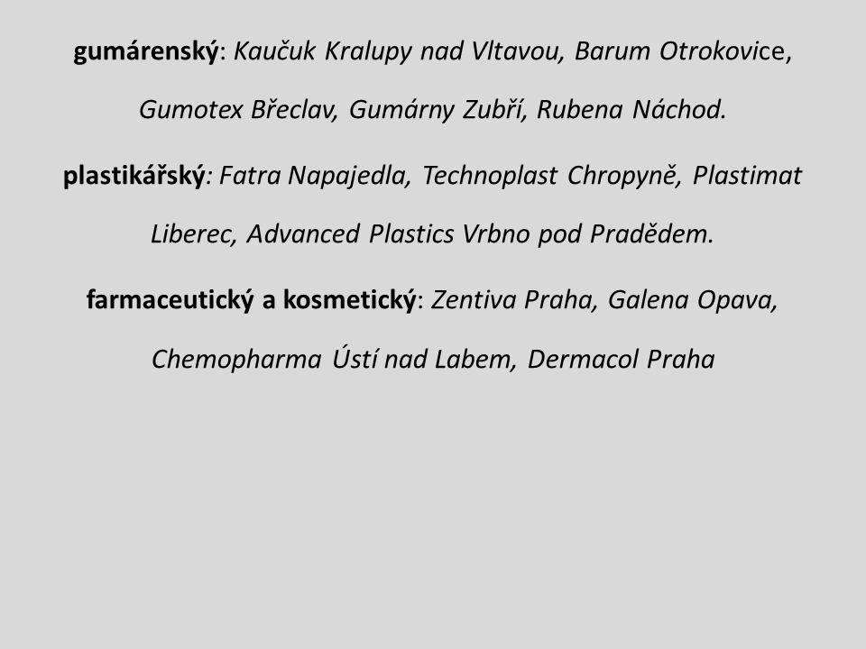 gumárenský: Kaučuk Kralupy nad Vltavou, Barum Otrokovice, Gumotex Břeclav, Gumárny Zubří, Rubena Náchod. plastikářský: Fatra Napajedla, Technoplast Ch