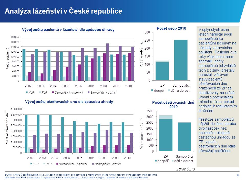 © 2011 KPMG Česká republika, s.r.o., a Czech limited liability company and a member firm of the KPMG network of independent member firms affiliated with KPMG International Cooperative ( KPMG International ), a Swiss entity.