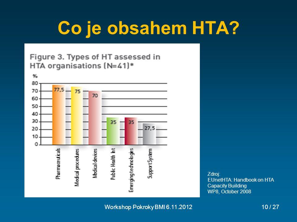 Příklady studií HTA realizovaných na FBMI Workshop Pokroky BMI 6.11.201211 / 27