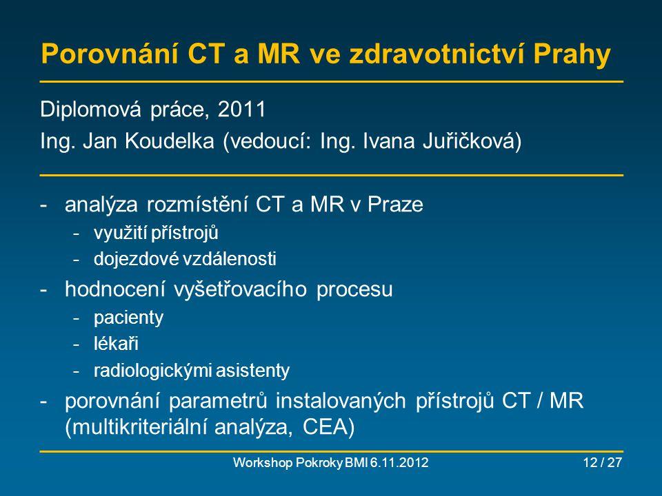 Srovnání hemodialýzy a peritoneální dialýzy Workshop Pokroky BMI 6.11.201213 / 27 Diplomové práce, 2011 Ing.