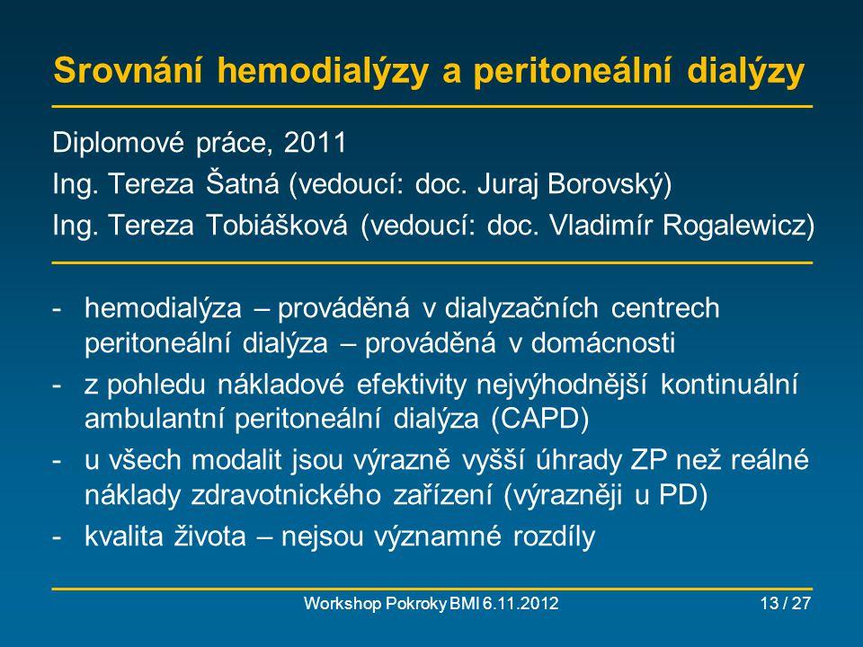 Porovnání pacientských monitorů Workshop Pokroky BMI 6.11.201214 / 27 Diplomová práce, 2012 Ing.