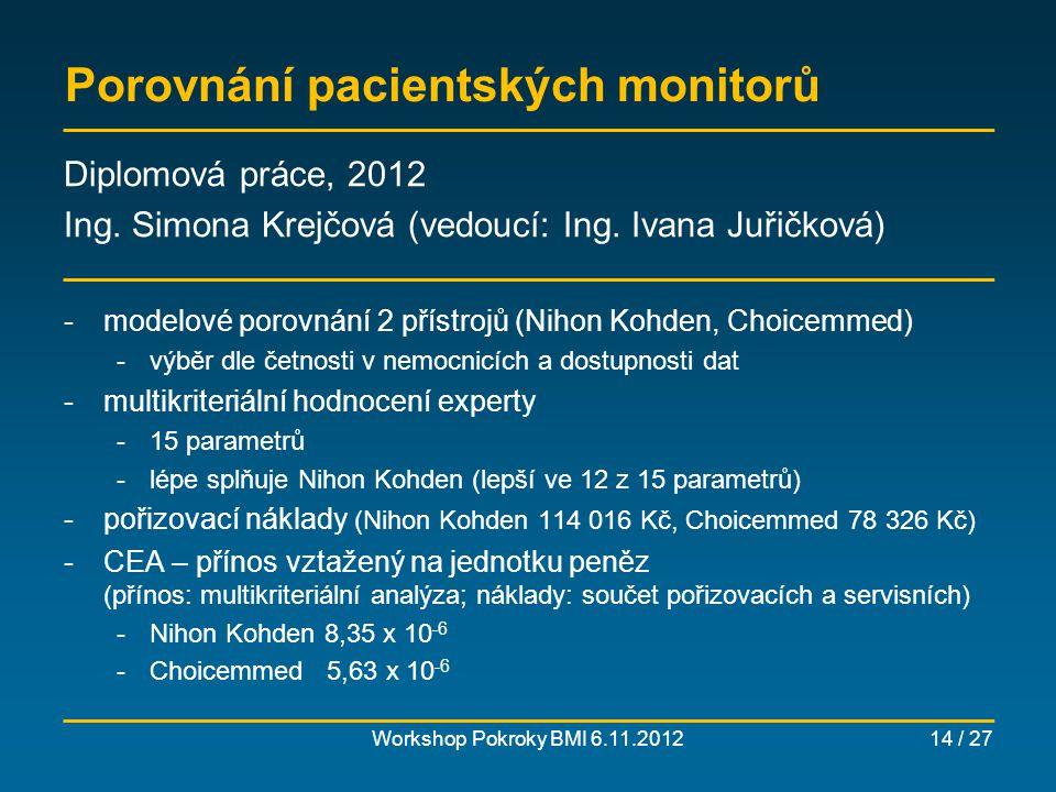 Analýza nákladů při implantaci různých typů stentů Workshop Pokroky BMI 6.11.201215 / 27 Diplomová práce, 2012 Ing.