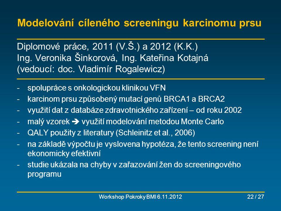 Kvalita pracovního života pacientů s roztroušenou sklerózou Workshop Pokroky BMI 6.11.201223 / 27 Diplomová práce, 2011 Ing.