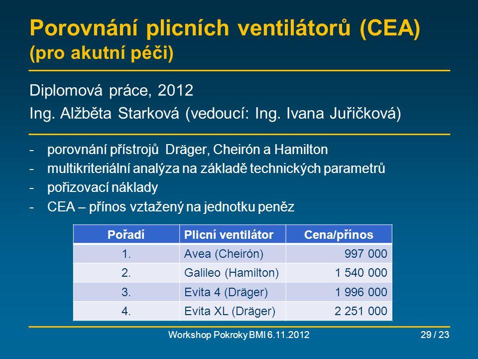Porovnání plicních ventilátorů (CEA) (pro akutní péči) Workshop Pokroky BMI 6.11.201229 / 23 Diplomová práce, 2012 Ing. Alžběta Starková (vedoucí: Ing