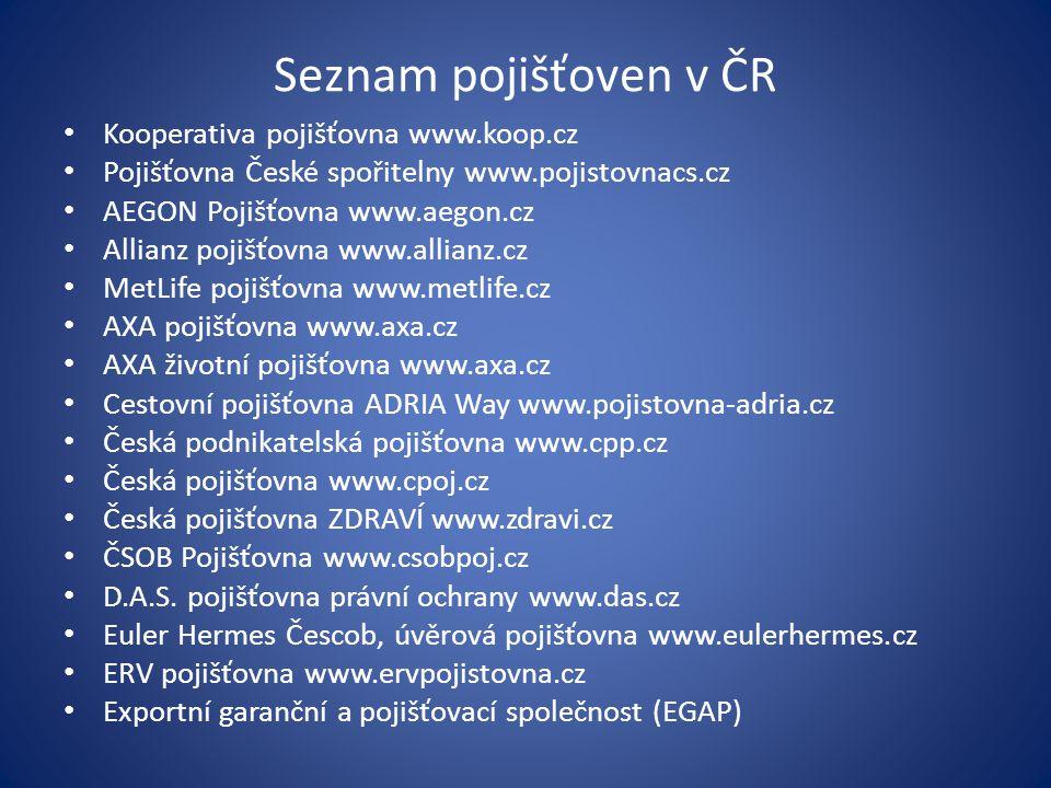 Seznam pojišťoven v ČR Generali Pojišťovna www.generali.cz HALALI, všeobecná pojišťovna www.halali-pojistovna.cz Hasičská vzájemná pojišťovna www.hvp.cz Hasičská vzájemná pojišťovna www.hvp.cz ING pojišťovna www.ing.cz ING pojišťovna www.ing.cz MAXIMA pojišťovna www.maxima-as.cz MAXIMA pojišťovna www.maxima-as.cz Komerční pojišťovna www.komercpoj.cz Komerční pojišťovna www.komercpoj.cz Komerční úvěrová pojišťovna EGAP www.kupeg.cz Komerční úvěrová pojišťovna EGAP www.kupeg.cz POJIŠŤOVNA CARDIF PRO VITA www.cardif.cz POJIŠŤOVNA CARDIF PRO VITA www.cardif.cz Slavia Pojišťovna Pojišťovna VZP www.pvzp.cz Pojišťovna VZP www.pvzp.cz Servisní pojišťovna www.pcsp.cz Servisní pojišťovna www.pcsp.cz Triglav pojišťovna www.triglav.cz Triglav pojišťovna www.triglav.cz UNIQA pojišťovna www.uniqa.cz UNIQA pojišťovna www.uniqa.cz italitas pojišťovna www.vitalitas.cz italitas pojišťovna www.vitalitas.cz ERGO pojišťovna www.ergo.cz ERGO pojišťovna www.ergo.cz Wüstenrot pojišťovna www.wuestenrot.cz Wüstenrot pojišťovna www.wuestenrot.cz Wüstenrot, životní pojišťovna
