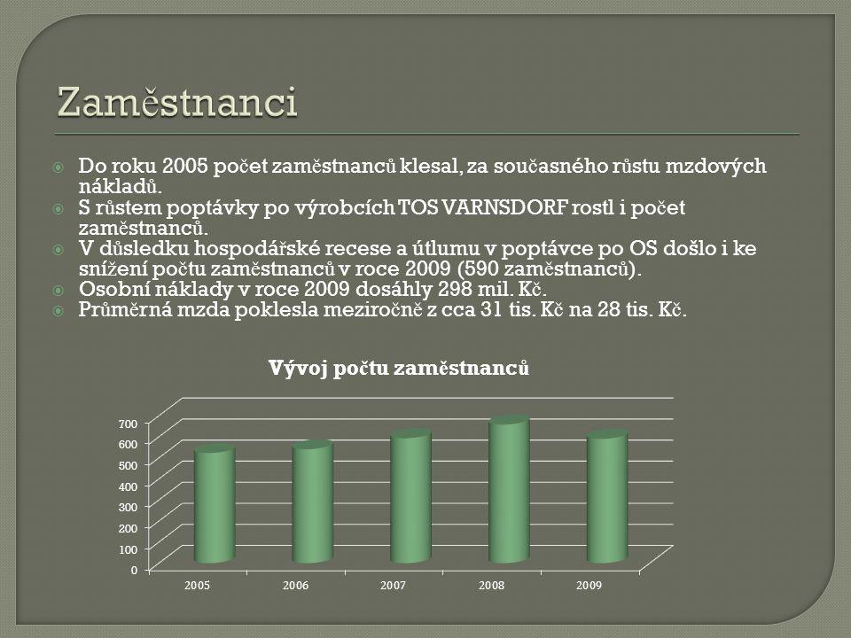 Do roku 2005 po č et zam ě stnanc ů klesal, za sou č asného r ů stu mzdových náklad ů.  S r ů stem poptávky po výrobcích TOS VARNSDORF rostl i po č